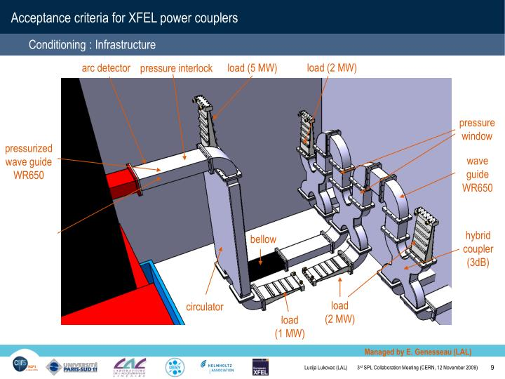 Acceptance criteria for XFEL power couplers