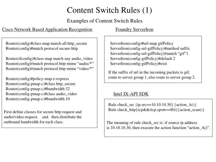 Content Switch Rules (1)