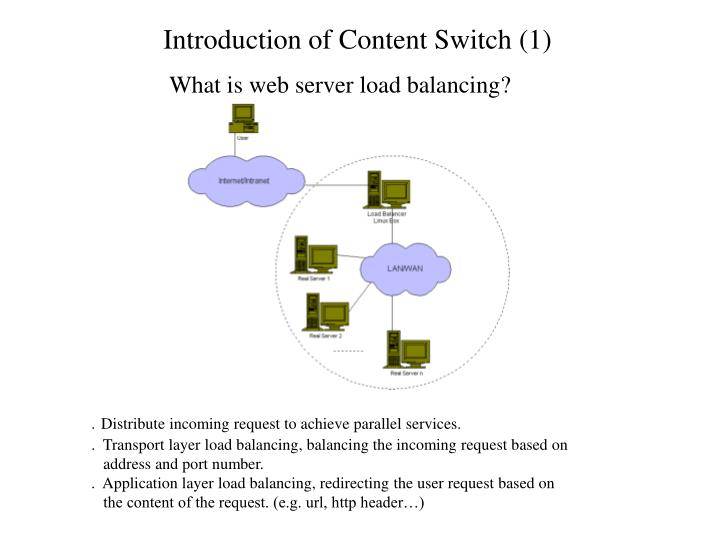 Introduction of Content Switch (1)