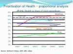 public health as share of total expenditure