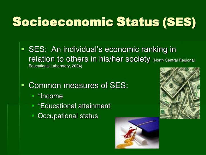 Common measures of SES: