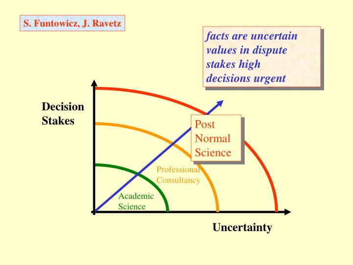 evaluation of methodological choices Presenting methodology and research approach overview  an understanding of the methodological implications of the choices you made and, in particular,.