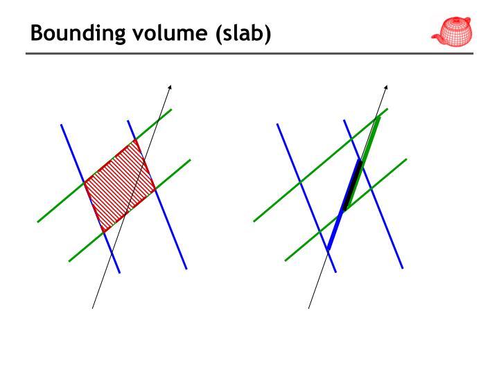 Bounding volume (slab)
