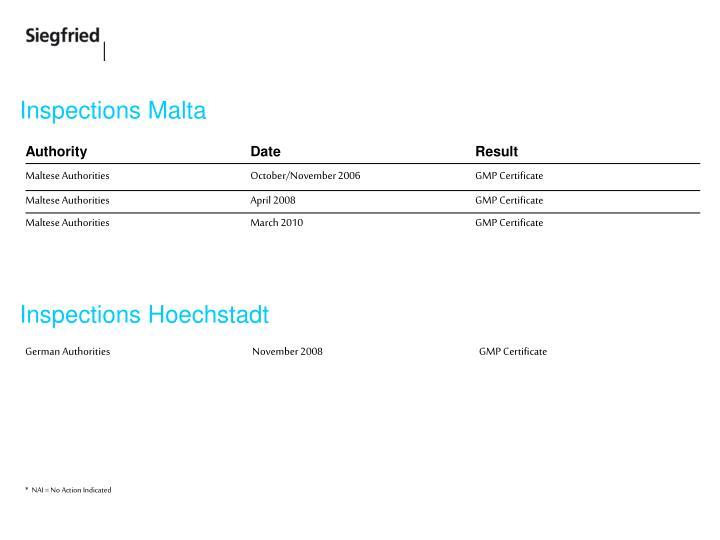 Inspections Malta