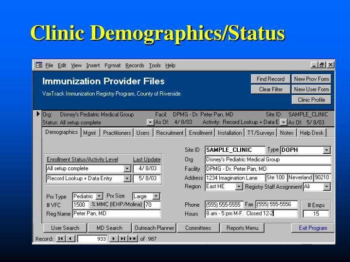 Clinic Demographics/Status
