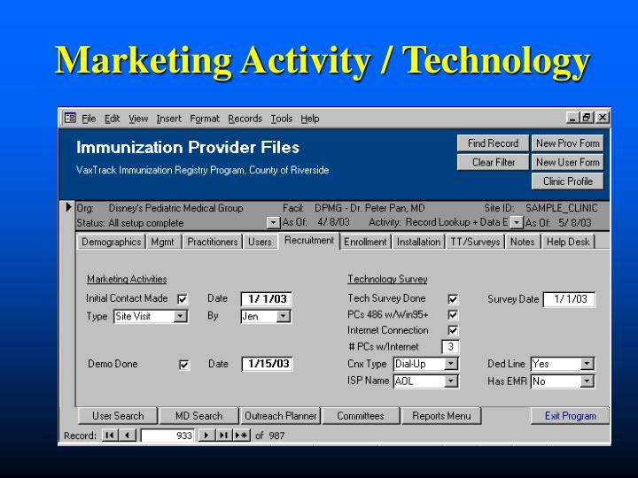 Marketing Activity / Technology