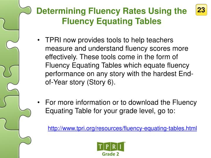 Determining Fluency Rates Using the Fluency Equating Tables