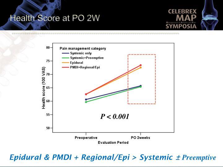Health Score at PO 2W