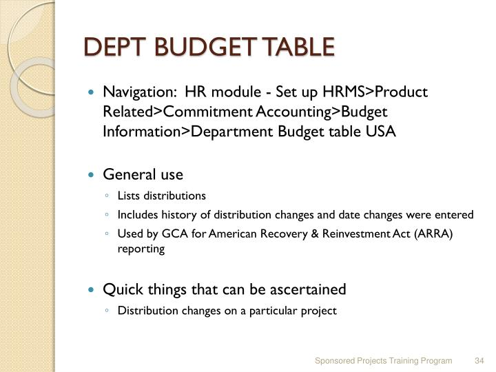 DEPT BUDGET TABLE