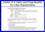 exhibit 17 4 salary and fringe benefits for a new representative