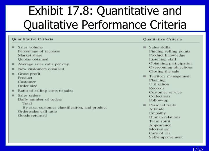 Exhibit 17.8: Quantitative and Qualitative Performance Criteria