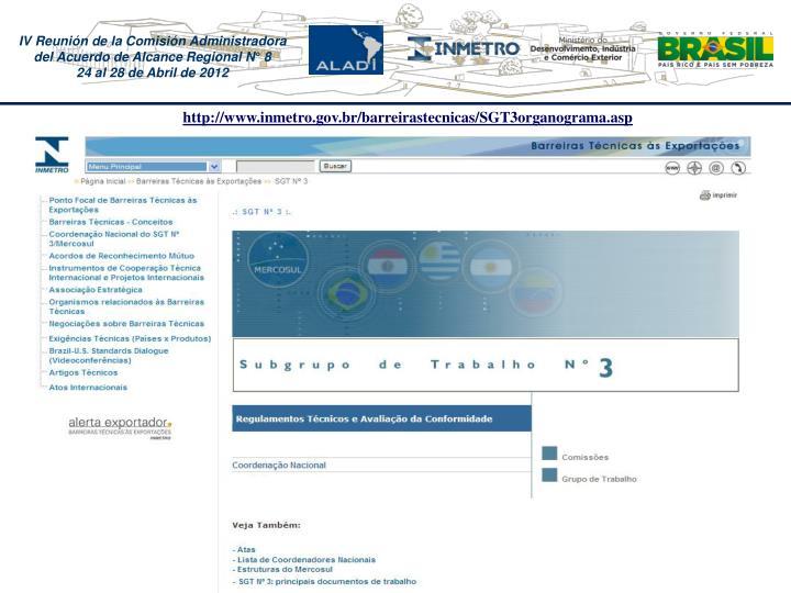 http://www.inmetro.gov.br/barreirastecnicas/SGT3organograma.asp