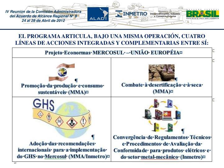 EL PROGRAMA ARTICULA, BAJO UNA MISMA OPERACIN, CUATRO LNEAS DE ACCIONES INTEGRADAS Y COMPLEMENTARIAS ENTRE S: