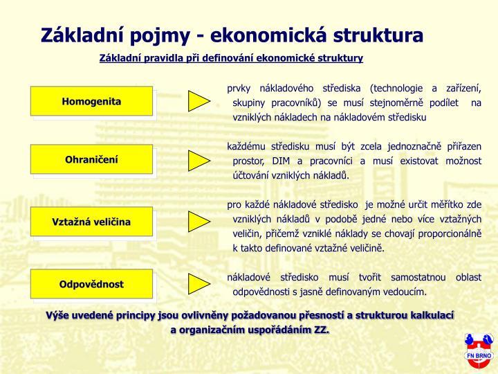 Zkladn pojmy - ekonomick struktura