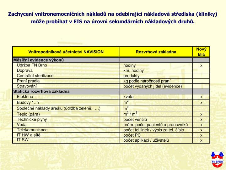 Zachycen vnitronemocninch nklad na odebrajc nkladov stediska (kliniky) me probhat v EIS na rovni sekundrnch nkladovch druh.
