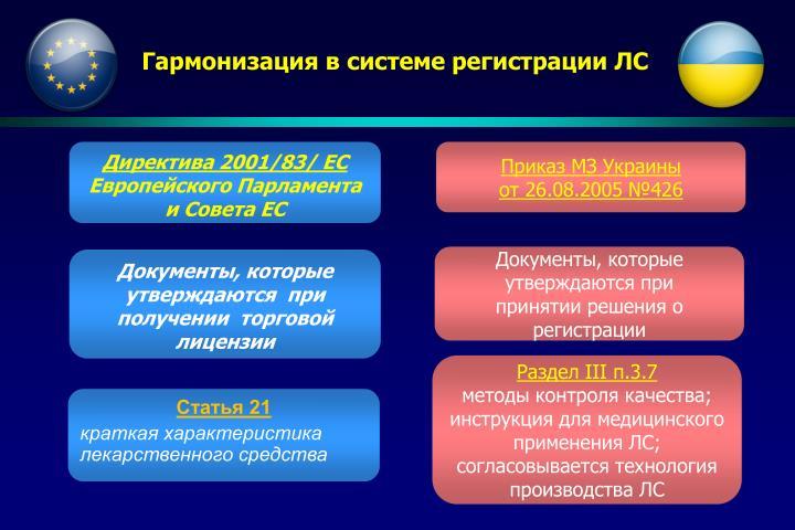 Гармонизация в системе регистрации ЛС