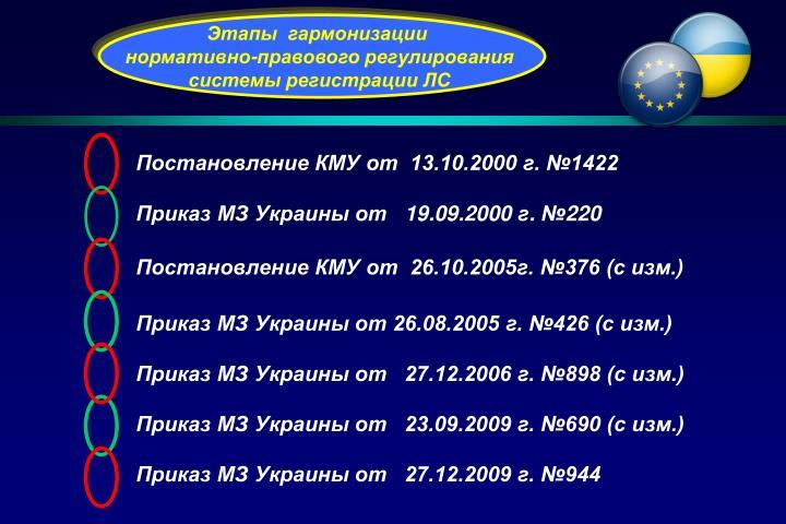 Постановление КМУ от  13.10.2000 г. №1422