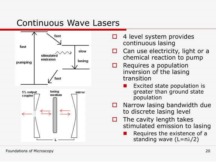 Continuous Wave Lasers