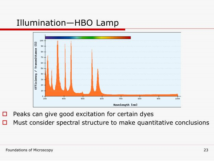 Illumination—HBO Lamp