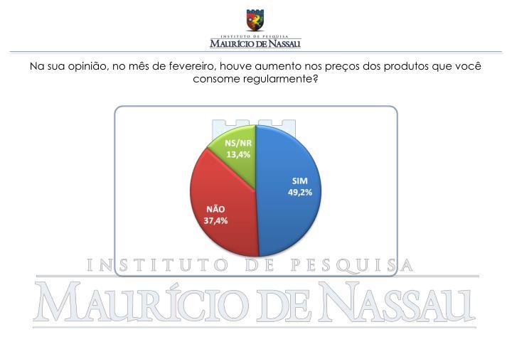 Na sua opinião, no mês de fevereiro, houve aumento nos preços dos produtos que você consome regularmente?