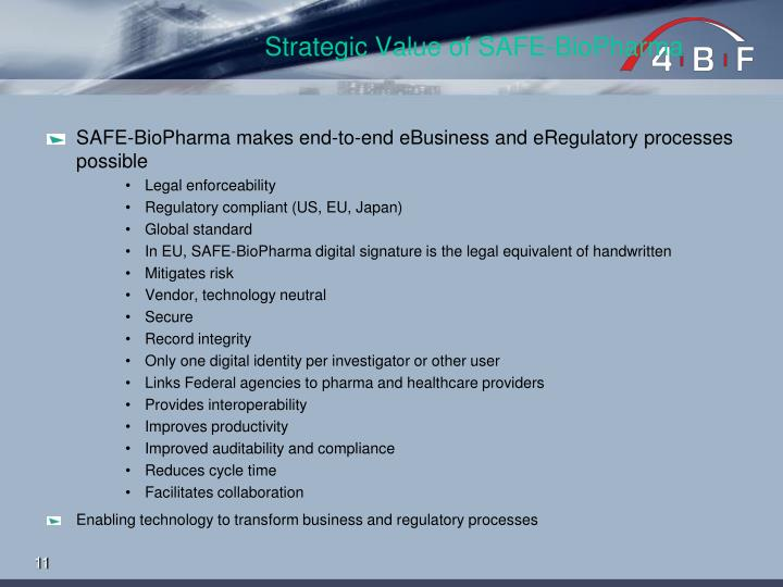 Strategic Value of SAFE-BioPharma