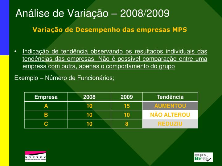 Análise de Variação – 2008/2009