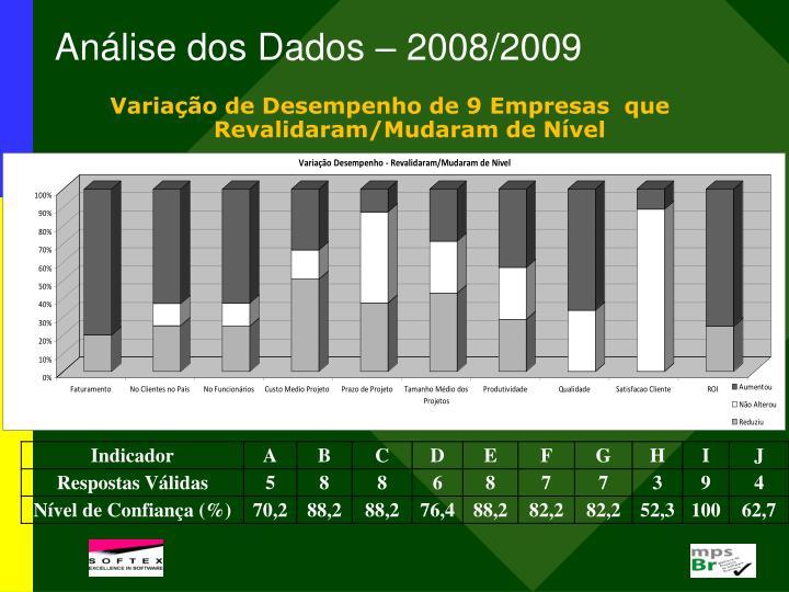 Análise dos Dados – 2008/2009