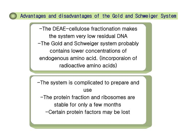 Advantages and disadvantages of the Gold and Schweiger System