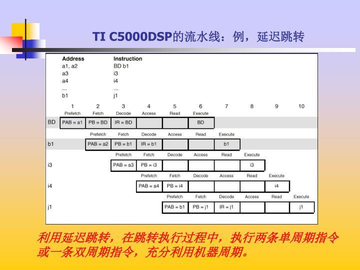TI C5000DSP