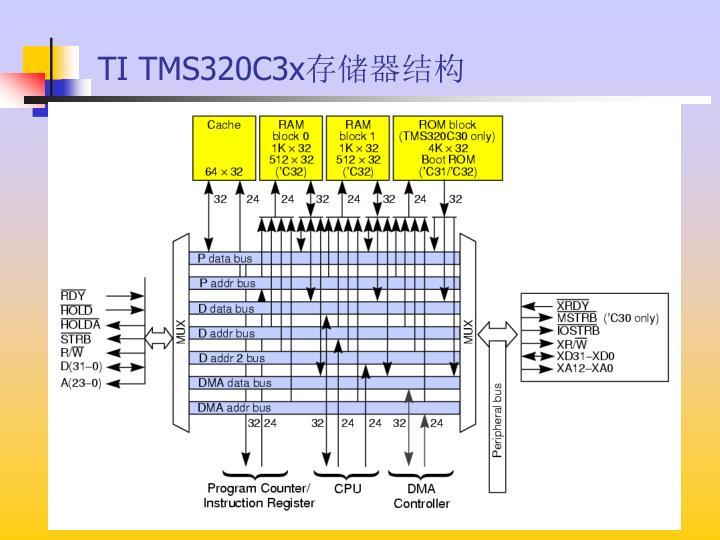 TI TMS320C3x