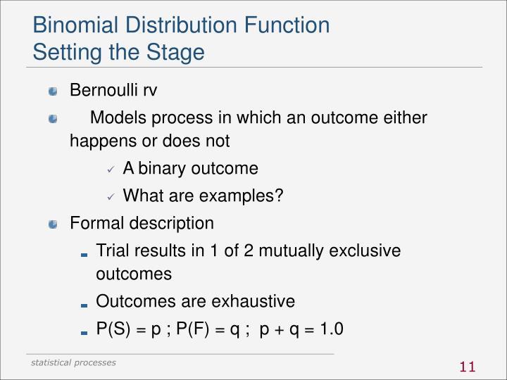 Binomial Distribution Function
