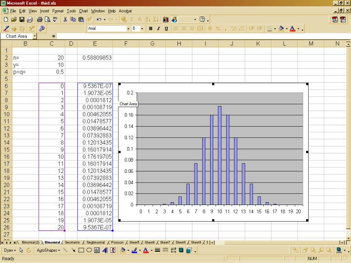statistical processes