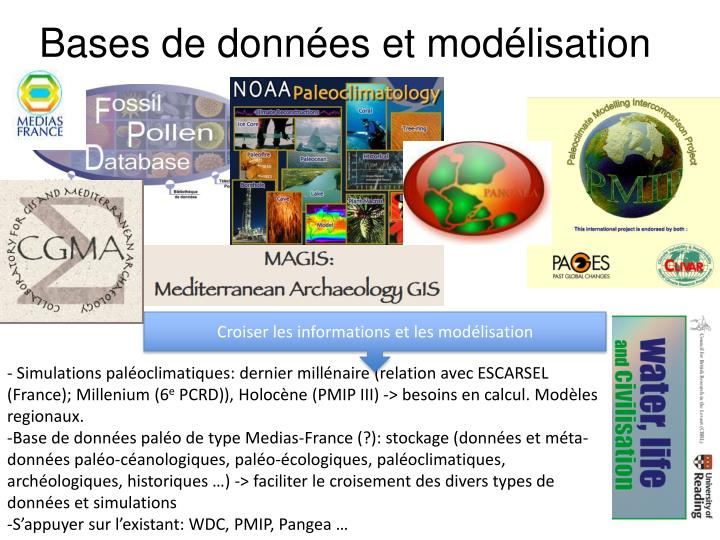 Bases de données et modélisation