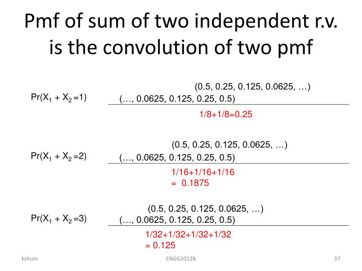 Pmf of sum of two independent r.v. is the convolution of two pmf