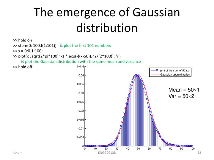 The emergence of Gaussian distribution
