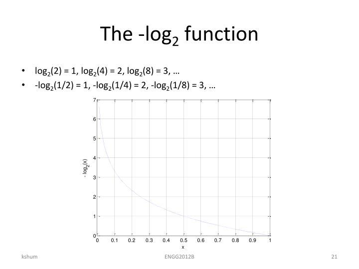 The -log