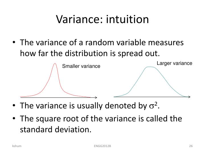 Variance: intuition