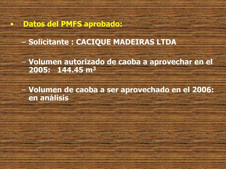 Datos del PMFS aprobado: