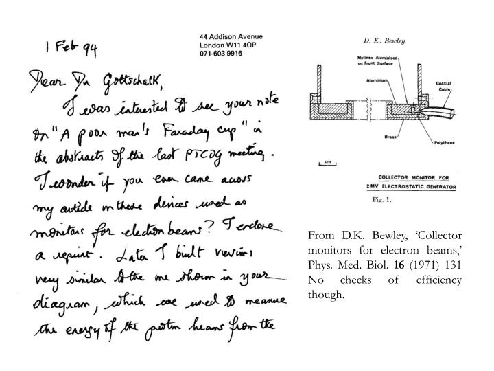 From D.K. Bewley, 'Collector monitors for electron beams,' Phys. Med. Biol.