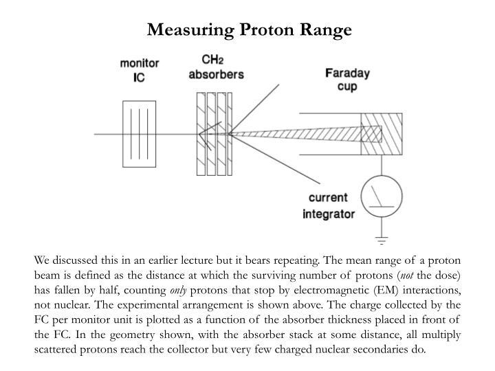 Measuring Proton Range