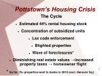 pottstown s housing crisis