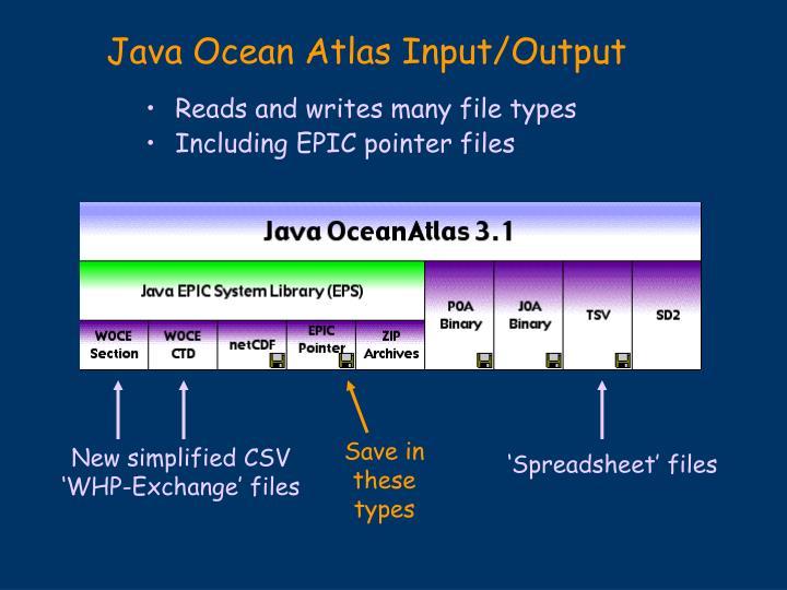 Java Ocean Atlas Input/Output