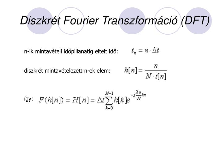 Diszkrét Fourier Transzformáció (DFT)
