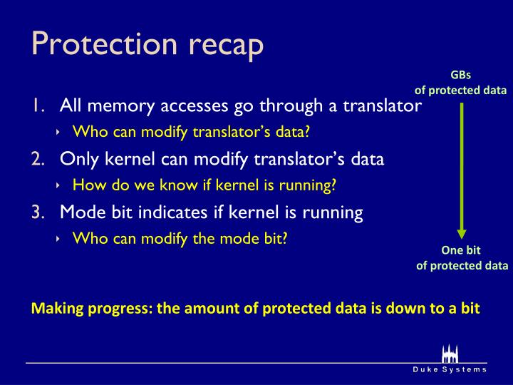 Protection recap