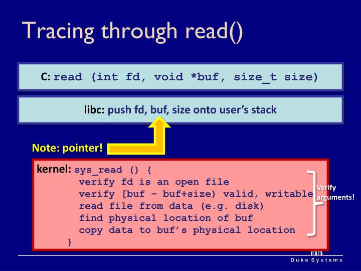 Tracing through read()