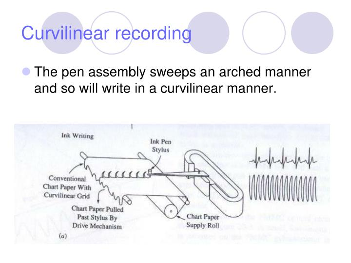 The pen assembly sweeps an arched manner and so will write in a curvilinear manner.
