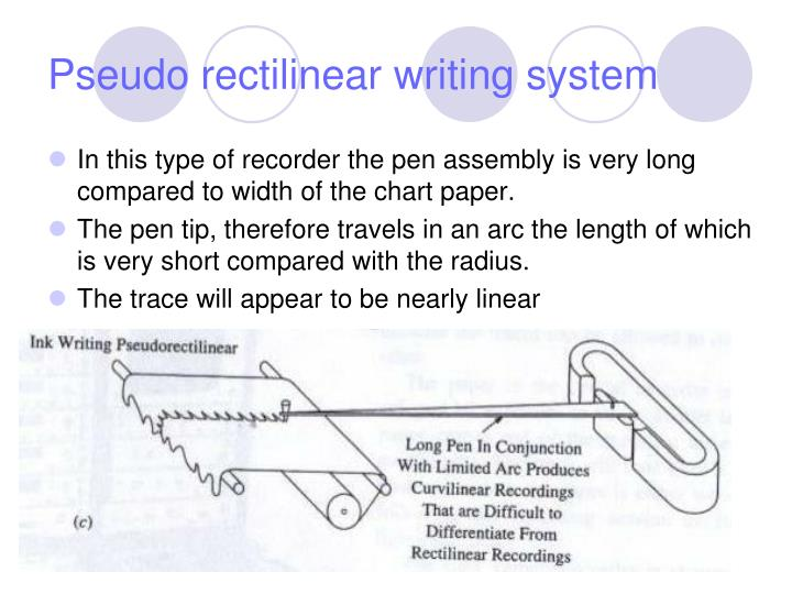 In this type of recorder the pen assembly is very long compared to width of the chart paper.