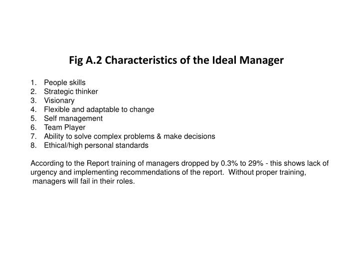 Fig A.2 Characteristics of the Ideal Manager