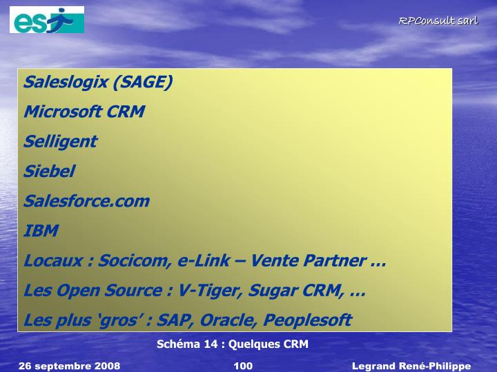 Saleslogix (SAGE)