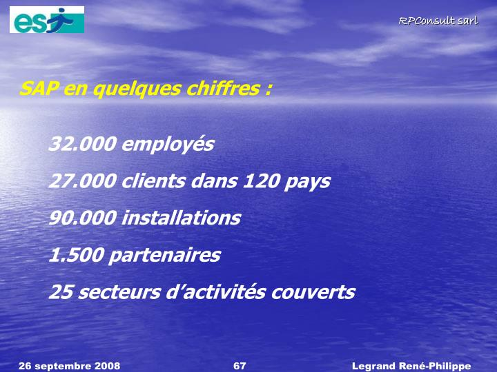 SAP en quelques chiffres :